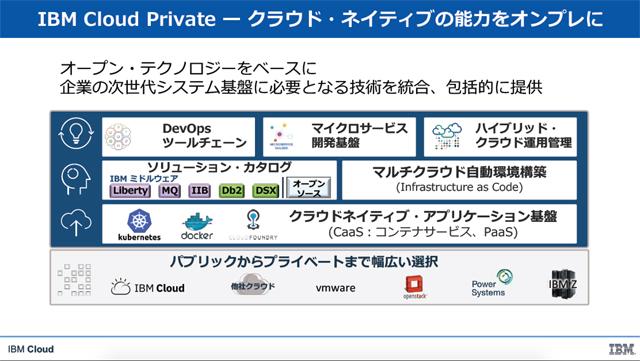 リフト&シフト」をコンテナベースで実現、「IBM Cloud Private
