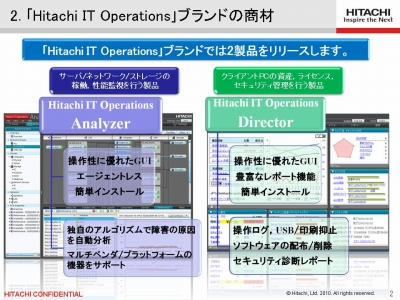 「Hitachi IT Operations」ブランドの商材