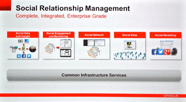 SocialRM.JPG Oracle Social SitesとOracle Data and Insightsが加わり5つのアプリケーションスイートとなったOracle Social Relationship Management Suite