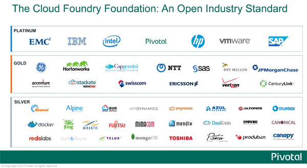 PDFの9ページ:The Cloud Foundry Foundation
