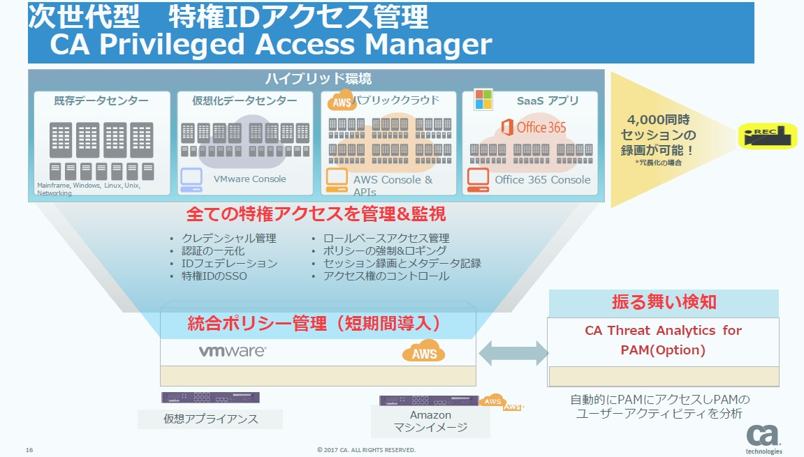 「CA Privileged Access Management(PAM)」が提供する機能